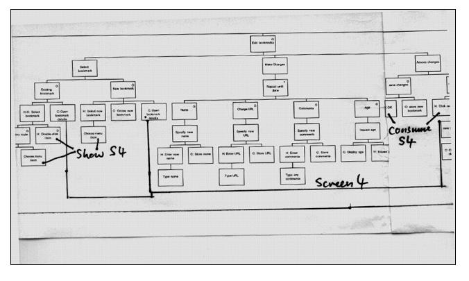 Screen Boundaries